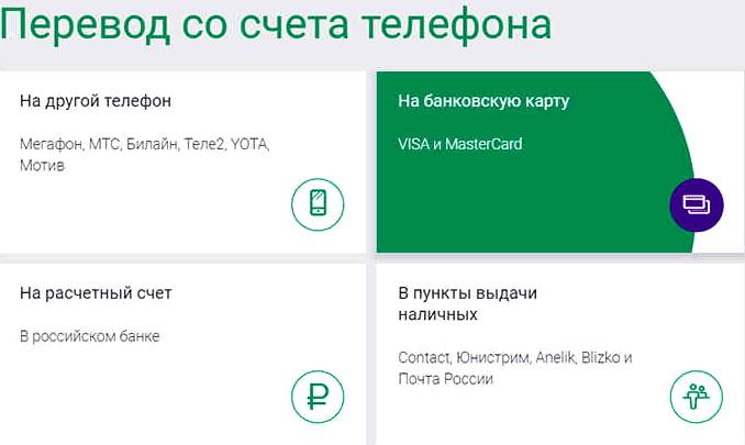 Перевод денег с Мегафон на карту Альфа-Банка